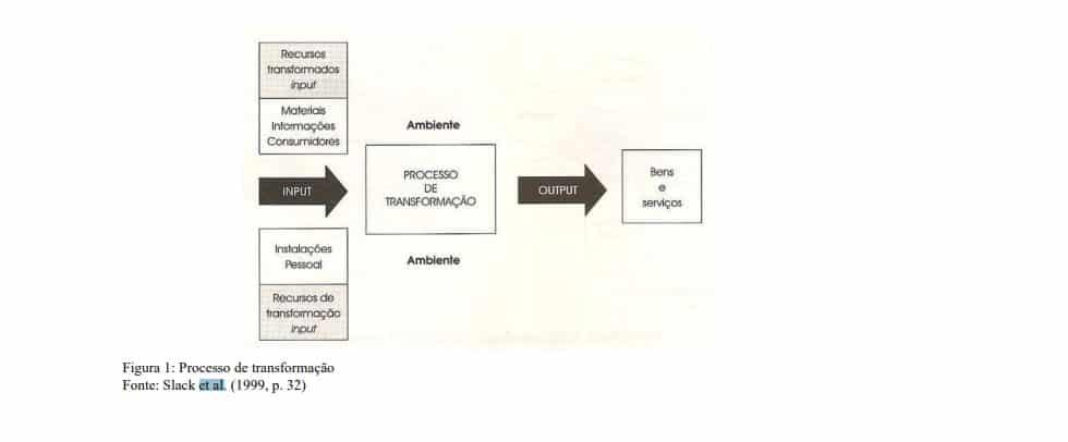 Exemplo de Et Al em gráficos, figuras e imagens